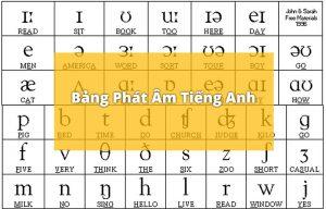 Bảng Phát Âm Tiếng Anh Và Mẹo Để Học Phát Âm Chuẩn Nhất