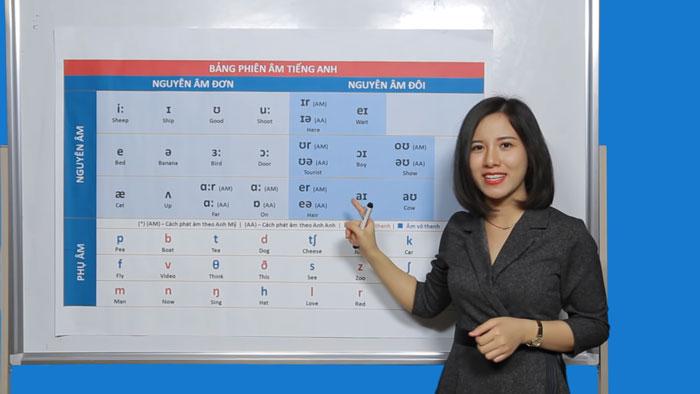 Cách đọc bảng phiên âm tiếng anh IPA đơn giản