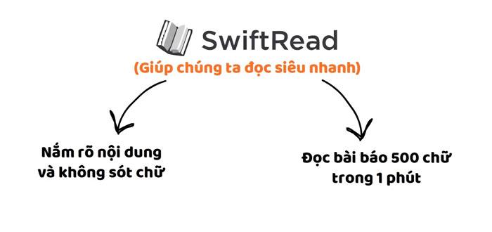Công dụng khi học theo các phần mềm tiếng anh